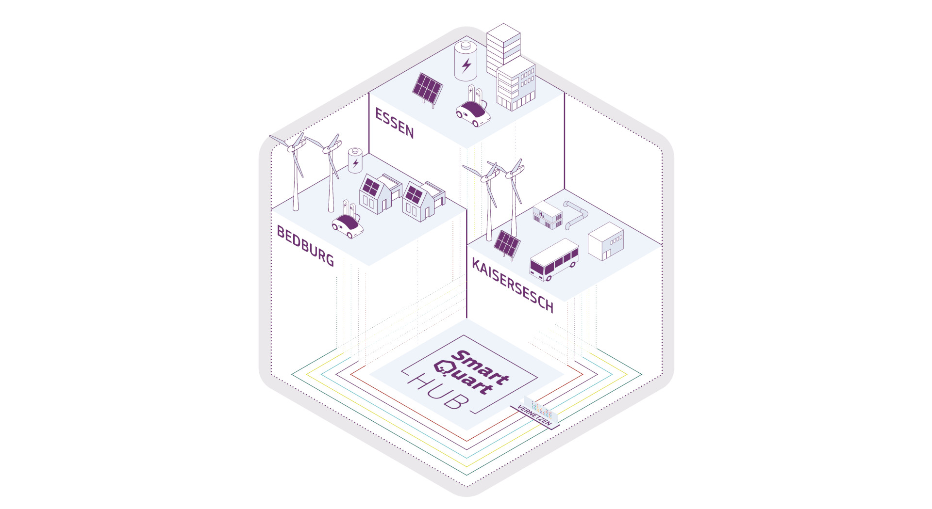 smartquart cube